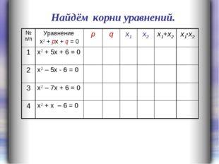Найдём корни уравнений. № п/пУравнение х2 + px + q = 0pqx1x2x1+x2x1∙x