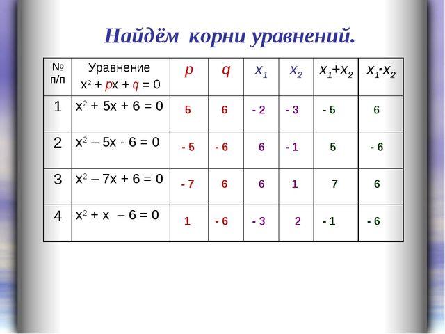 5 6 - 5 - 6 - 5 5 6 - 6 - 7 6 7 6 - 6 - 6 1 - 1 Найдём корни уравнений. - 2...
