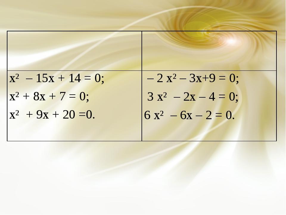 х² – 15х + 14 = 0; х² + 8х + 7 = 0; х² + 9х + 20 =0. – 2 х² – 3х+9 = 0; ...