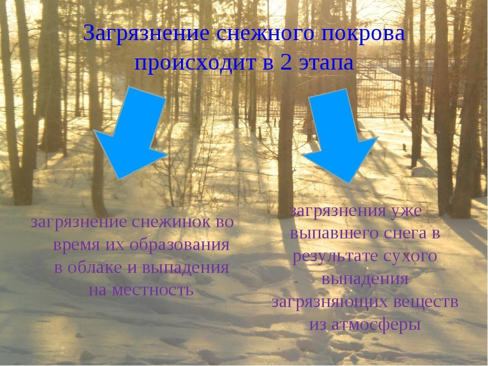 Загрязнение снежного покрова происходит в 2 этапа загрязнение снежинок во вре...