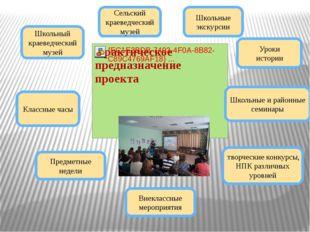 Сельский краеведческий музей Школьный краеведческий музей Школьные экскурсии
