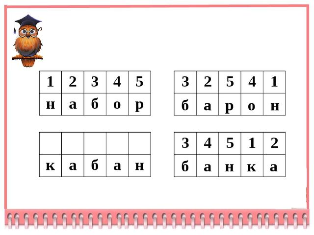 б а р о н б а н к а 1 2 3 4 5 н а б о р 3 2 5 4 1 3 4 5 1 2 к а б а н