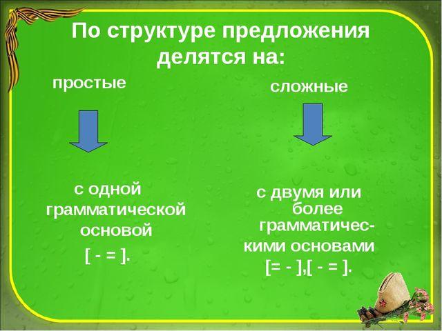 По структуре предложения делятся на: простые сложные с одной грамматической о...