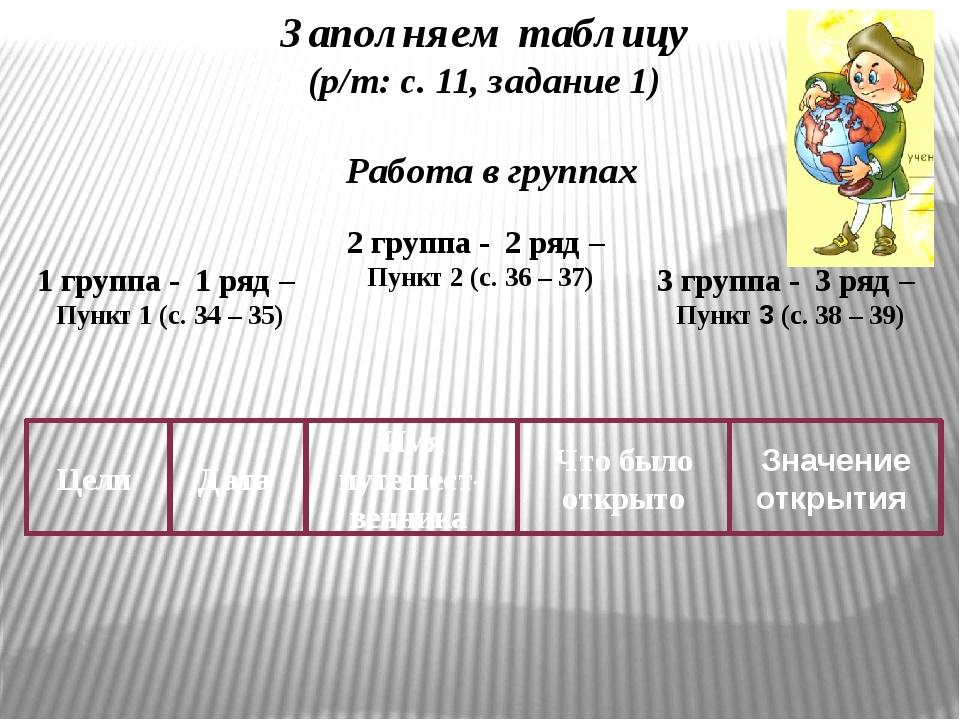 Работа в группах Заполняем таблицу (р/т: с. 11, задание 1) 1 группа - 1 ряд –...
