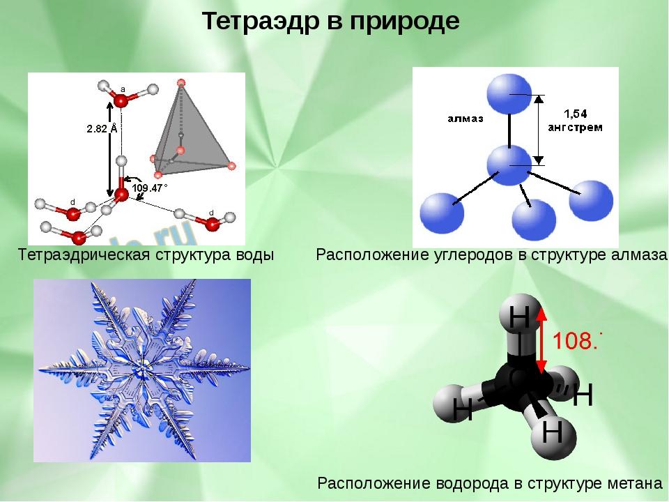Тетраэдр в природе Тетраэдрическая структура воды Расположение углеродов в с...