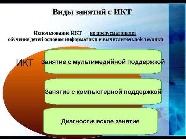 Виды занятий с ИКТ Занятие с мультимедийной поддержкой Занятие с компьютерно...