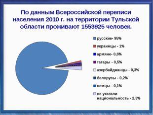 По данным Всероссийской переписи населения 2010 г. на территории Тульской обл