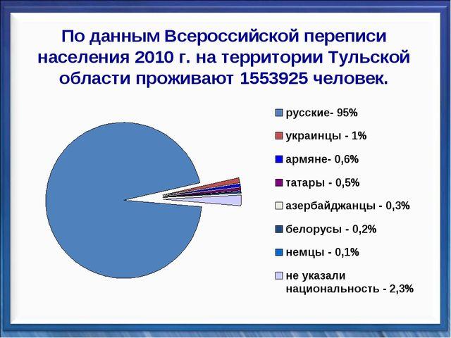 По данным Всероссийской переписи населения 2010 г. на территории Тульской обл...