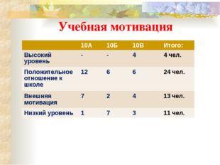 Учебная мотивация 10А10Б10ВИтого: Высокий уровень--44 чел. Положитель