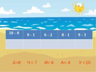 Ч 10 4 = Д 8 = И 6 7 = А = У = 10 - 0 9 - 1 6 - 2 8 - 1 9 - 3