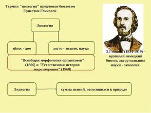 """Термин """"экология"""" предложен биологом Эрнестом Геккелем Э.Геккель(1834-1919)"""