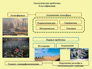 Экологические проблемы. Классификация Атмосферные Загрязнение атмосферы Радио