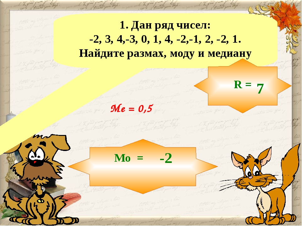 1. Дан ряд чисел: -2, 3, 4,-3, 0, 1, 4, -2,-1, 2, -2, 1. Найдите размах, моду...
