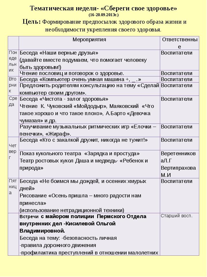 Тематическая неделя- «Сбереги свое здоровье» (16-20.09.2013г.) Цель: Формиров...