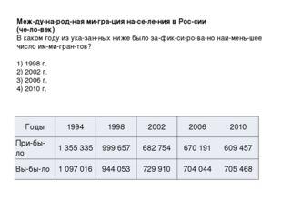В России внутренние различия в плотности населения очень велики. В европейско
