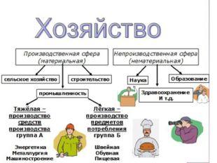 по обеспеченности природными ресурсами Россия — одна из богатейших стран мира