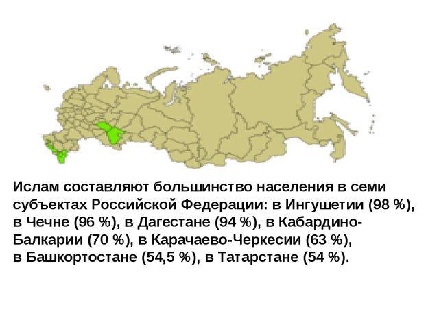 1)Москва 2)Санкт-Петербург 3)Новосибирск 4)Екатеринбург 5)Нижний Нов...
