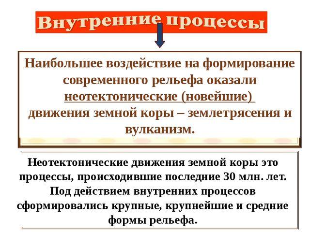 Факторы, определяющие климат России На формирование климата любой территории...