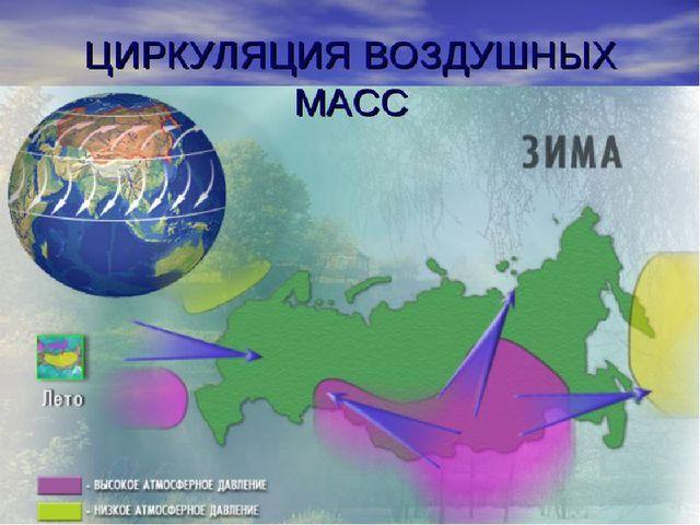ПотерриторииРоссии циклоны обычно перемещаются с запада на восток, поскольк...