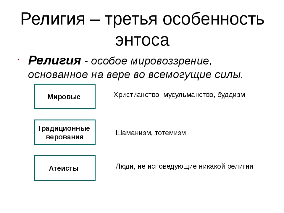 Буддизм в нашей стране исповедуют народы монгольской группы:1-калмыки, 2-буря...