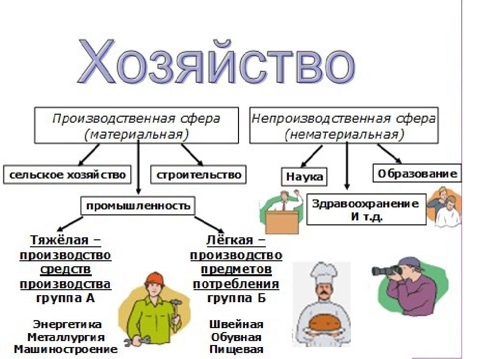 по обеспеченности природными ресурсами Россия — одна из богатейших стран мира...