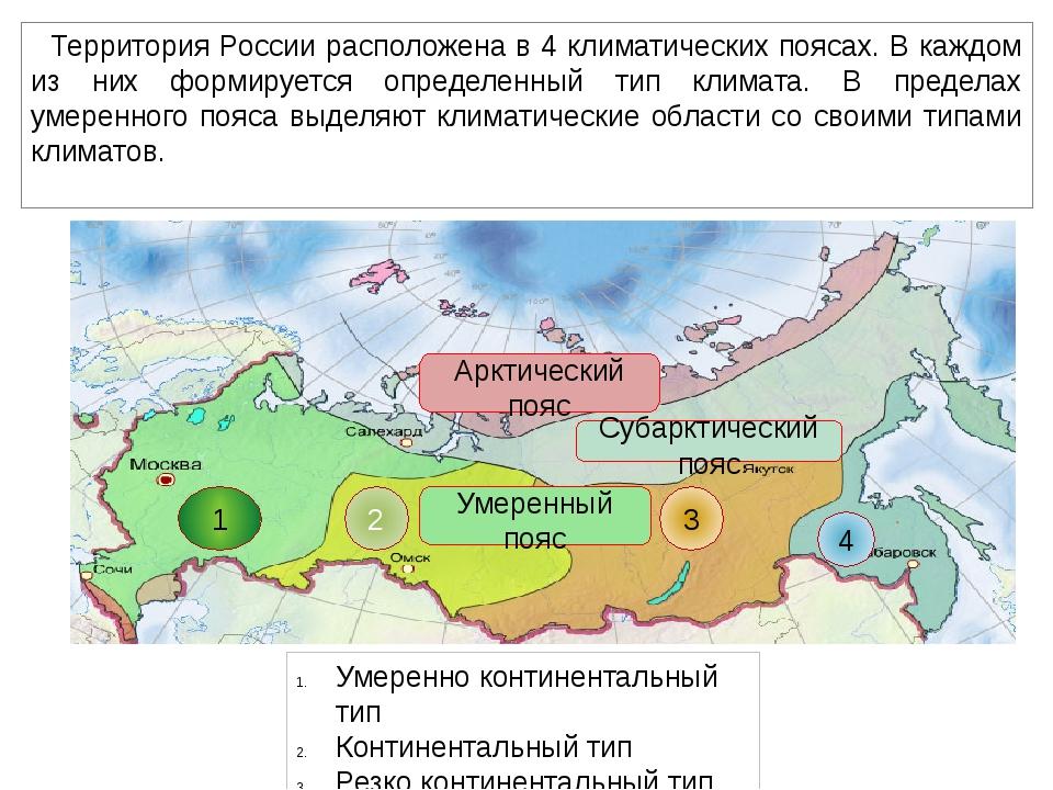 В каком из обозначенных буквами на карте России пунктов средние температуры я...