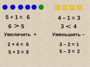 5 + 1 = 6 6 5 4 – 1 = 3 4 3 Увеличить + Уменьшить – 2 + 4 = 5 + 3 = 3 – 2 = 5