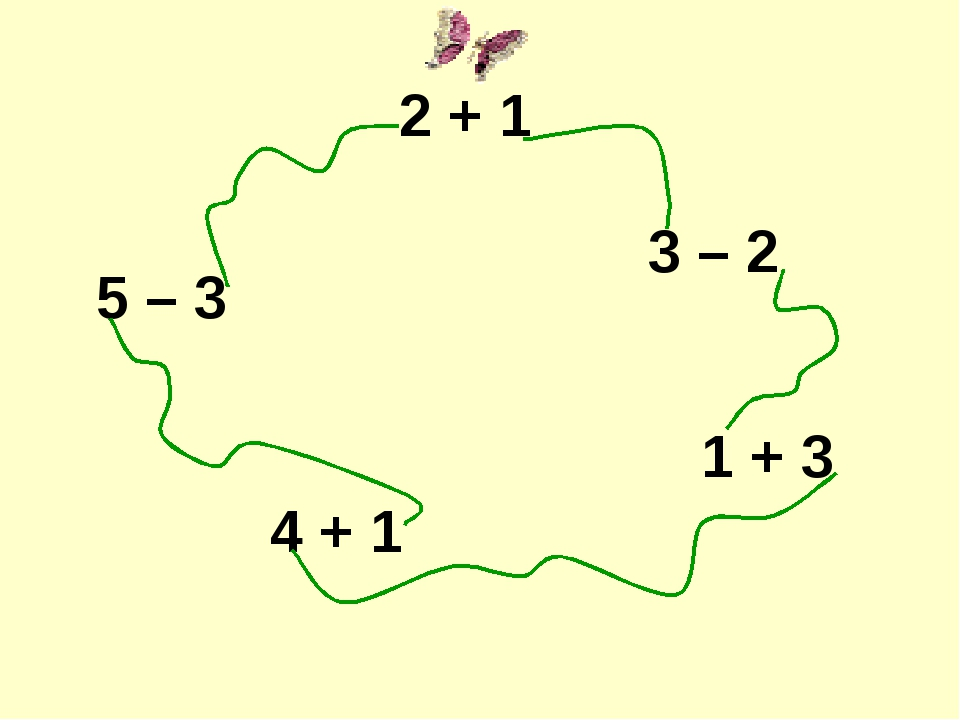 2 + 1 3 – 2 1 + 3 4 + 1 5 – 3