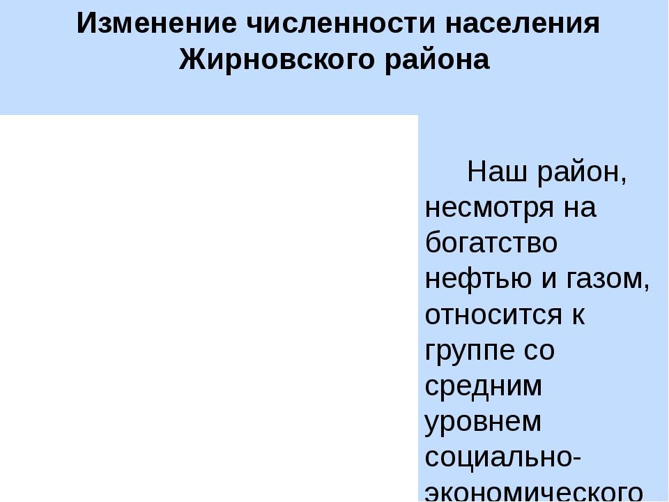 Изменение численности населения Жирновского района Наш район, несмотря на бо...