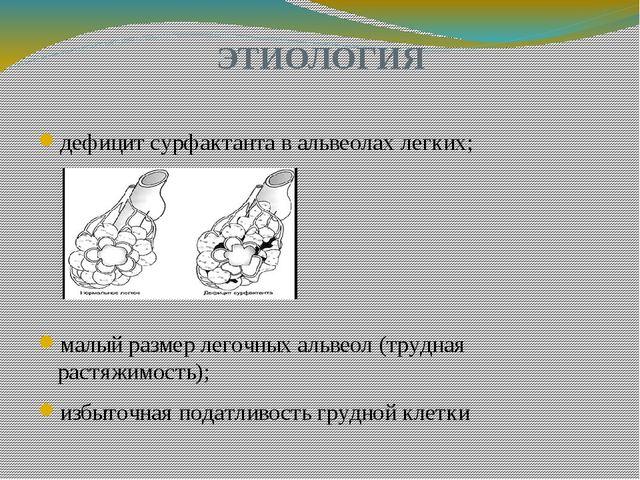 ЭТИОЛОГИЯ дефицит сурфактанта в альвеолах легких; малый размер легочных альве...