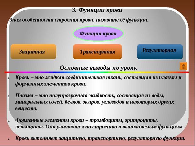 3. Функции крови Зная особенности строения крови, назовите её функции. Функц...