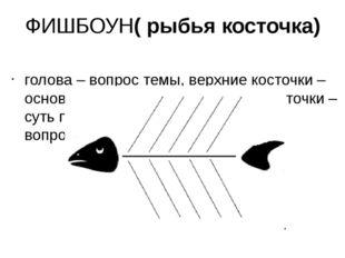 ФИШБОУН( рыбья косточка) голова – вопрос темы, верхние косточки – основные по