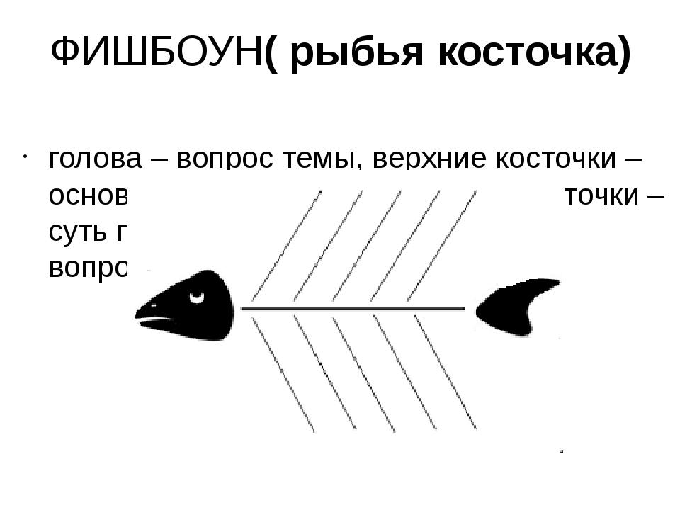 ФИШБОУН( рыбья косточка) голова – вопрос темы, верхние косточки – основные по...