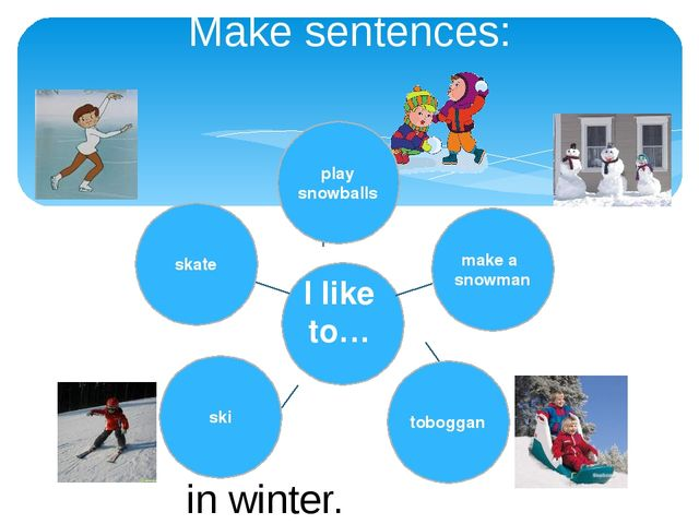 Make sentences: in winter. I like to… skate ski toboggan make a snowman play...