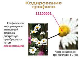 Графическая информация из аналоговой формы в дискретную преобразуется п