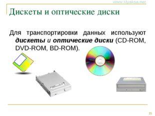 Дискеты и оптические диски Для транспортировки данных используют дискеты и оп