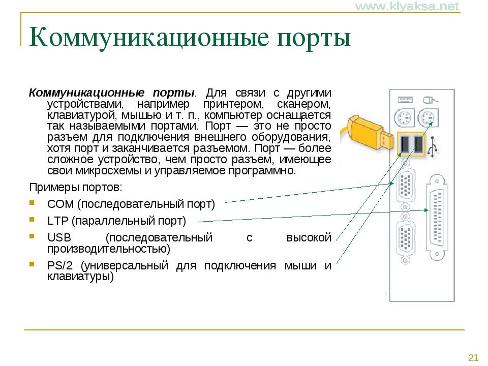 Коммуникационные порты Коммуникационные порты. Для связи с другими устройства...