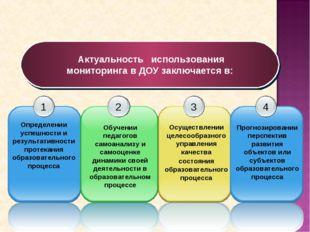 Актуальность использования мониторинга в ДОУ заключается в: Осуществлении це
