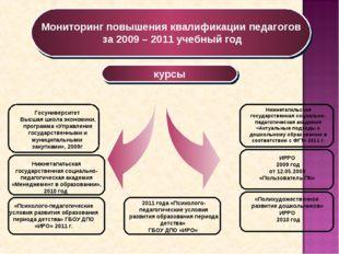 Мониторинг повышения квалификации педагогов за 2009 – 2011 учебный год Госуни