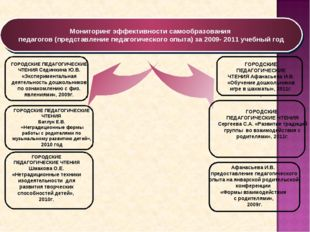 Мониторинг эффективности самообразования педагогов (представление педагогичес
