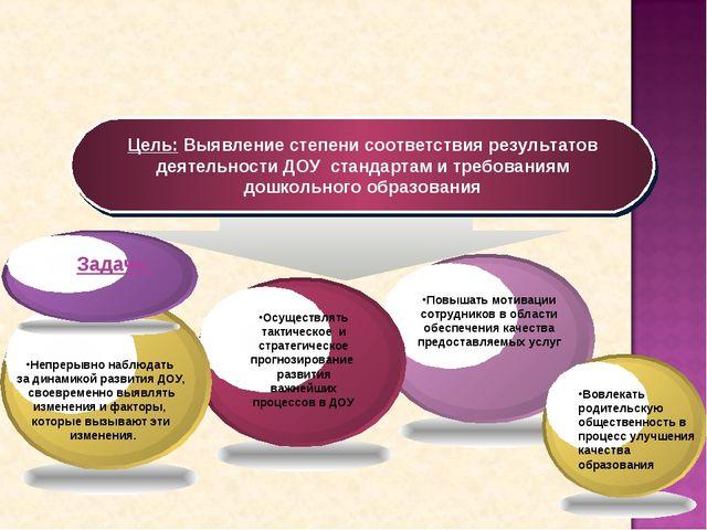 Цель: Выявление степени соответствия результатов деятельности ДОУ стандартам...