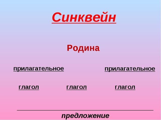 Синквейн Родина глагол прилагательное прилагательное глагол глагол __________...