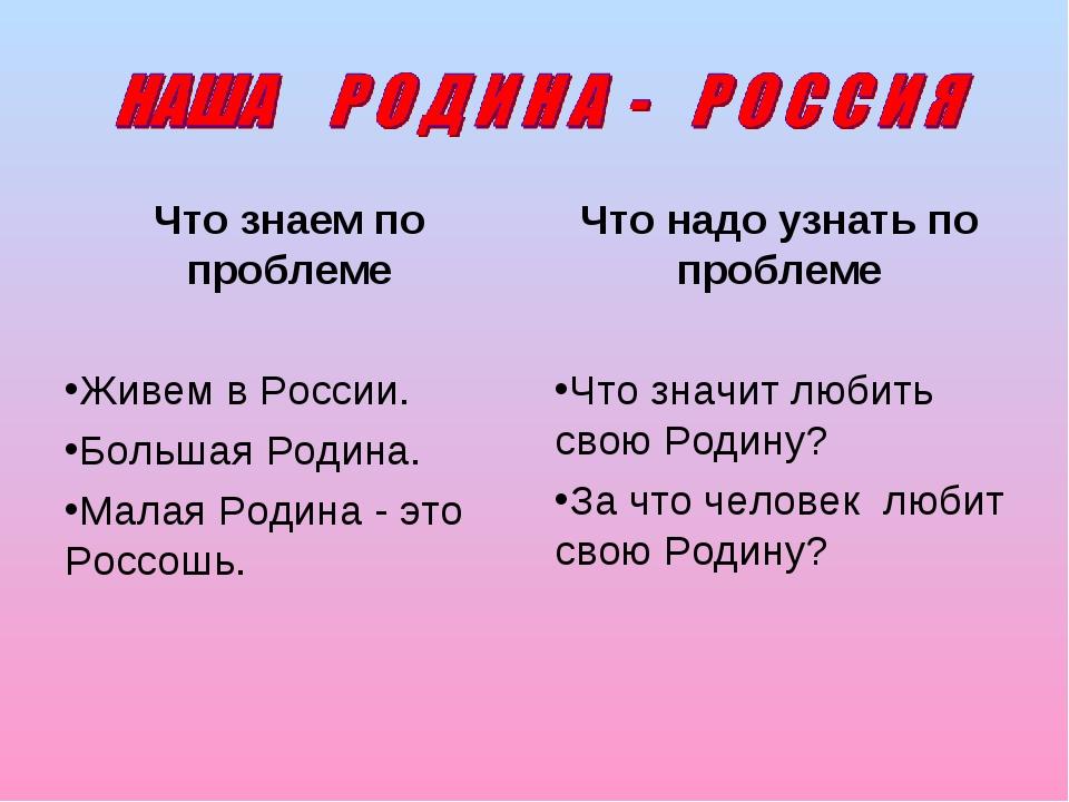 Что знаем по проблеме Живем в России. Большая Родина. Малая Родина - это Росс...