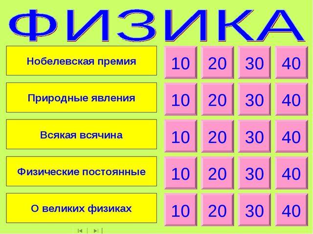 10 20 30 40 10 20 30 40 10 20 30 40 10 20 30 40 10 20 30 40 Нобелевская преми...