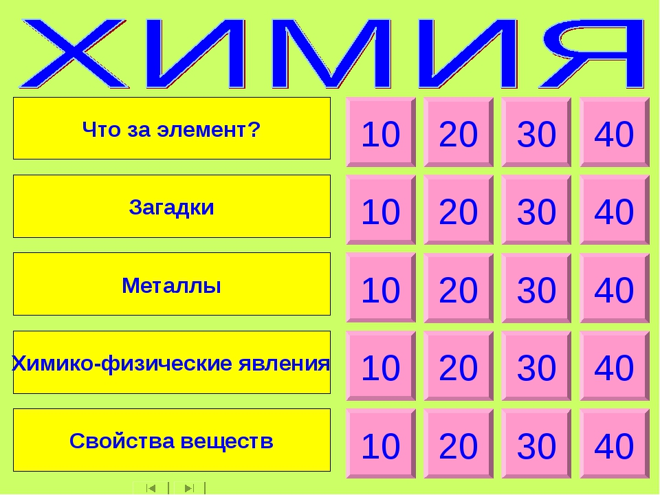 10 20 30 40 10 20 30 40 10 20 30 40 10 20 30 40 10 20 30 40 Что за элемент? З...