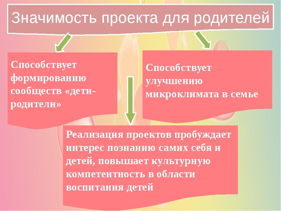 Способствует формированию сообществ «дети-родители» Реализация проектов пробу...