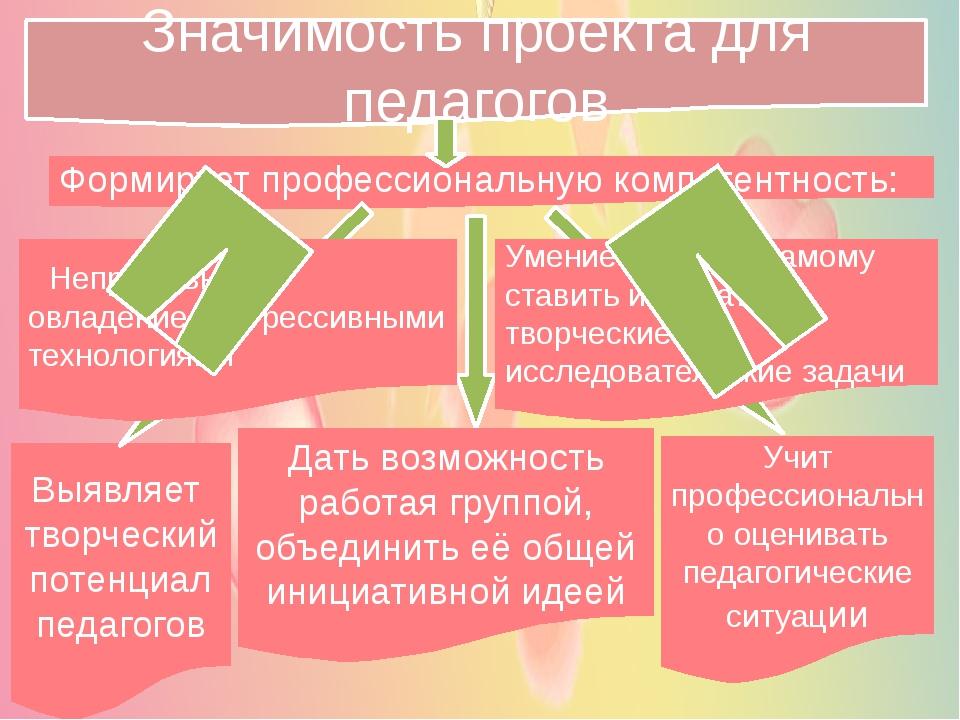 Значимость проекта для педагогов Формирует профессиональную компетентность: В...