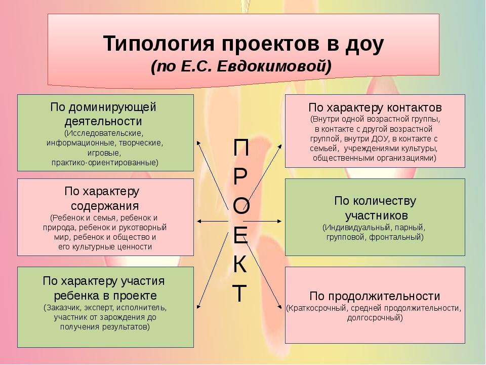 По доминирующей деятельности (Исследовательские, информационные, творческие,...