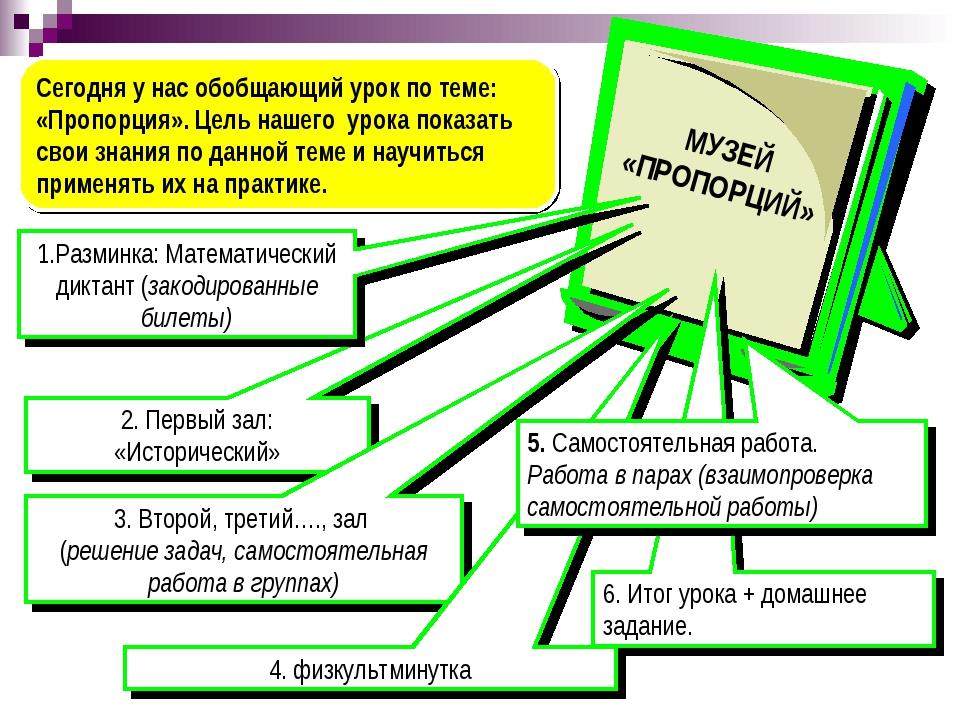 6. Итог урока + домашнее задание. 2. Первый зал: «Исторический» Сегодня у нас...