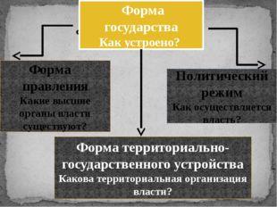 Форма государства Форма государства Как устроено? Форма правления Какие высши
